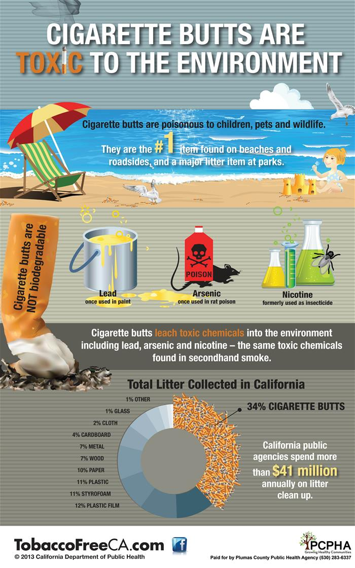 Toxic Tobacco Waste Infograph with PCPHA Information