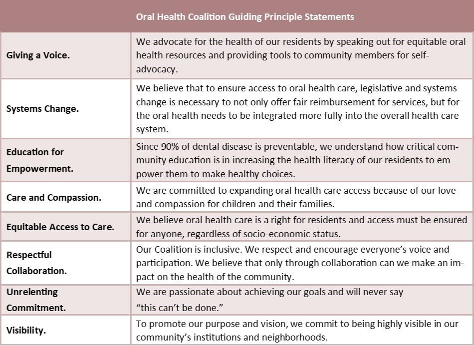 Coalition Guiding Principles