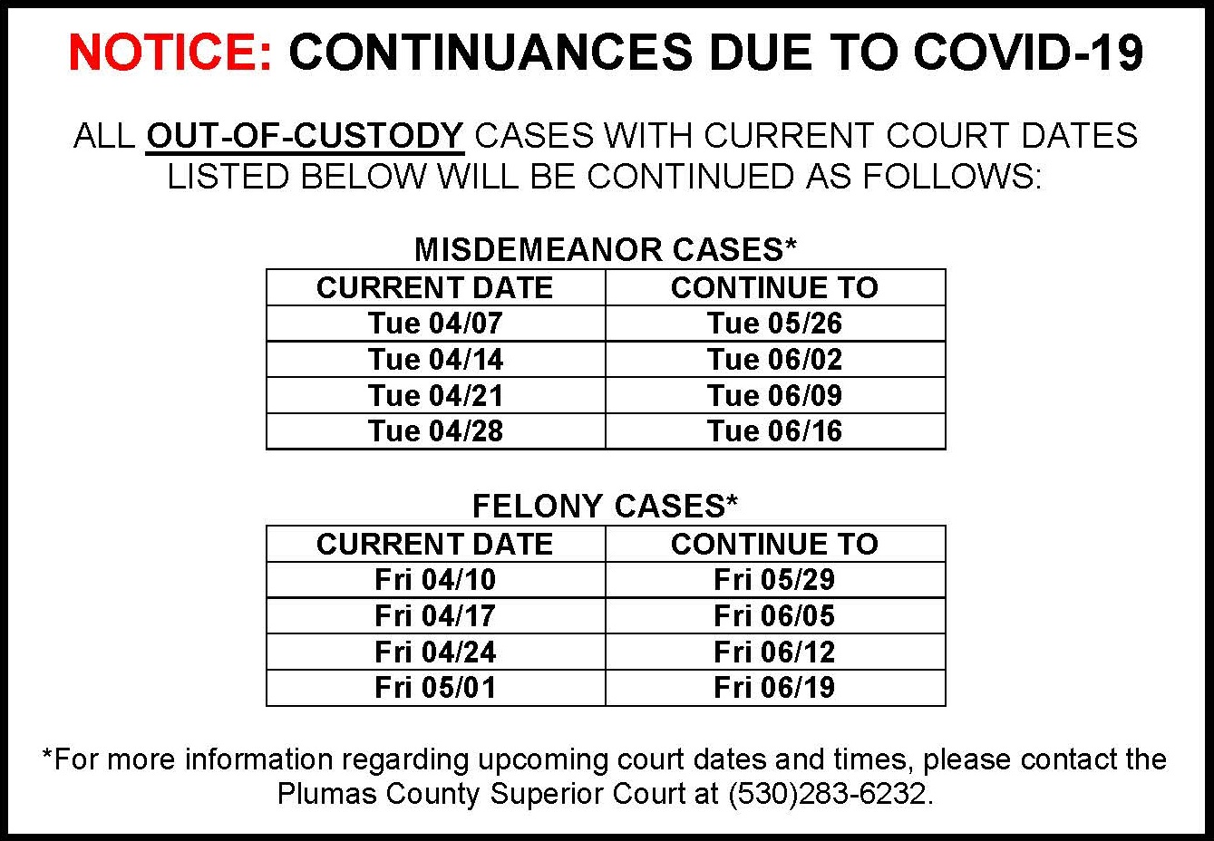 COVID-19 Notice - Updated 04-07-2020